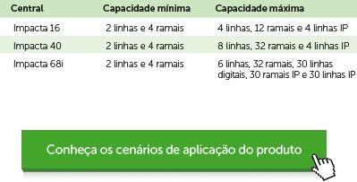 digital_impacta_cenarios-aplicacao