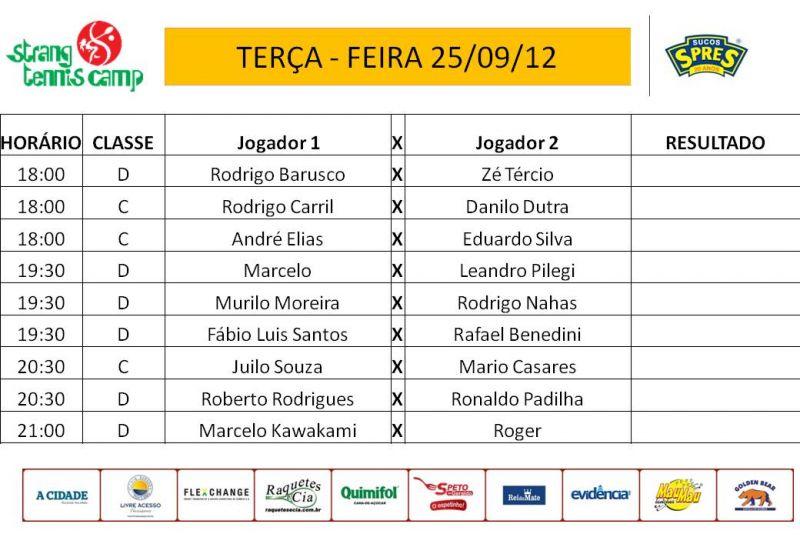 4ª Copa Sucos Spres de Tênis 2012