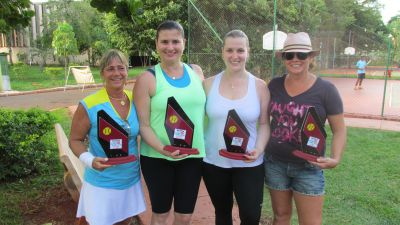 RANKING INTERNO - 1ª ETAPA STRANG TENNIS CAMP