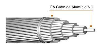 CABO CA