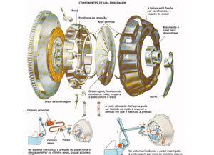 Embreagem (plato/disco/rolamento)