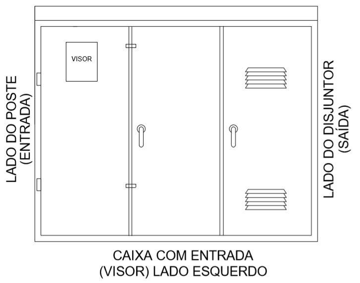 Caixa Padrão CPFL